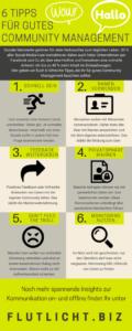 Community Management Infografik