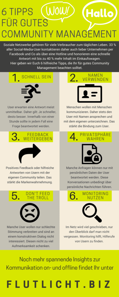 Community Management Tipps Infografik