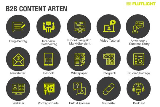 Flutlicht b2b Inhalte icons