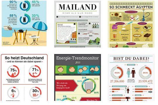 Infografik Mo Büdinger Beispiele