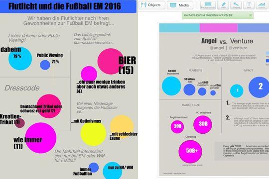 Infografik Flutlicht Tool