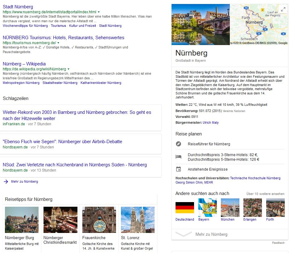 Knowledge Graph Serp Keyword Recherche