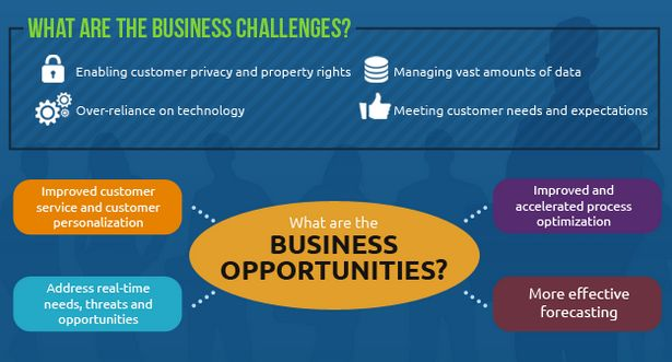 BusinessChallenges_fowcommunity.com