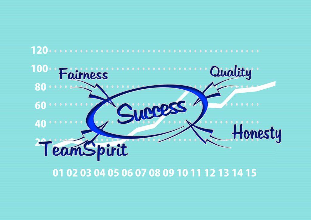 success-835428_1280