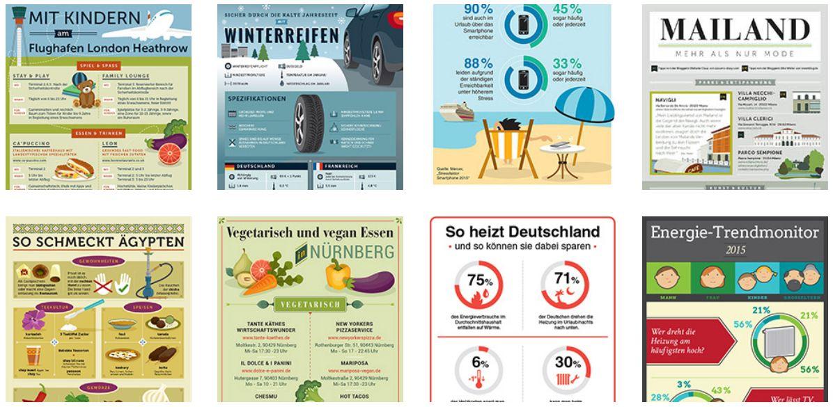 Ratgeber zum erfolgreichen Gesdtalten von Infografiken