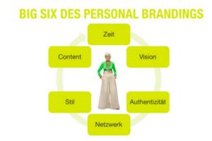 Personal Branding Big Six