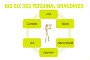 Personal Branding Grafik Flutlicht
