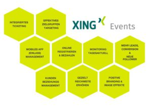 XingEvents Benefits Vorteile
