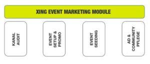 XingEvents Marketing Module Grafik