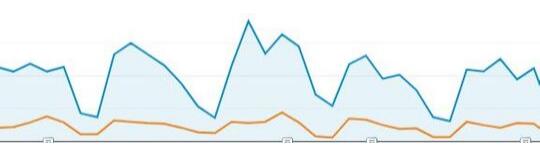 Google Analytics richtig verstehen, Nutzer