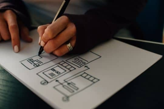 Video Content Creation, Storyboard